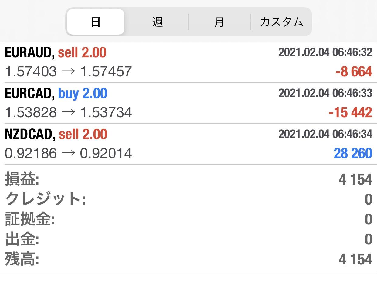 2月4日(木)+4154円