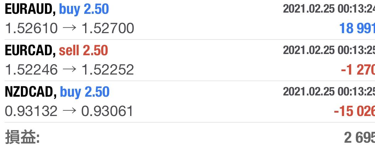 2月25日(木)+2695円