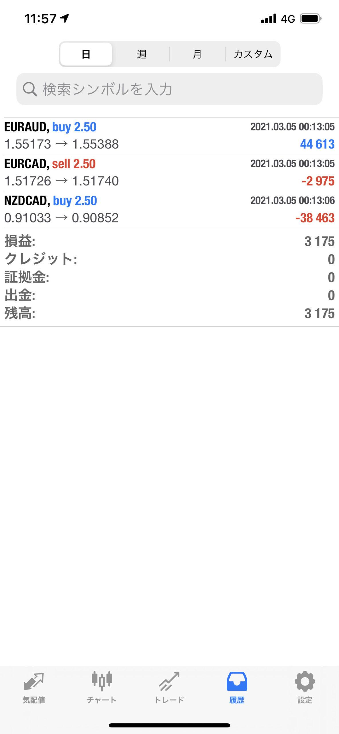 3月5日(金)収支報告