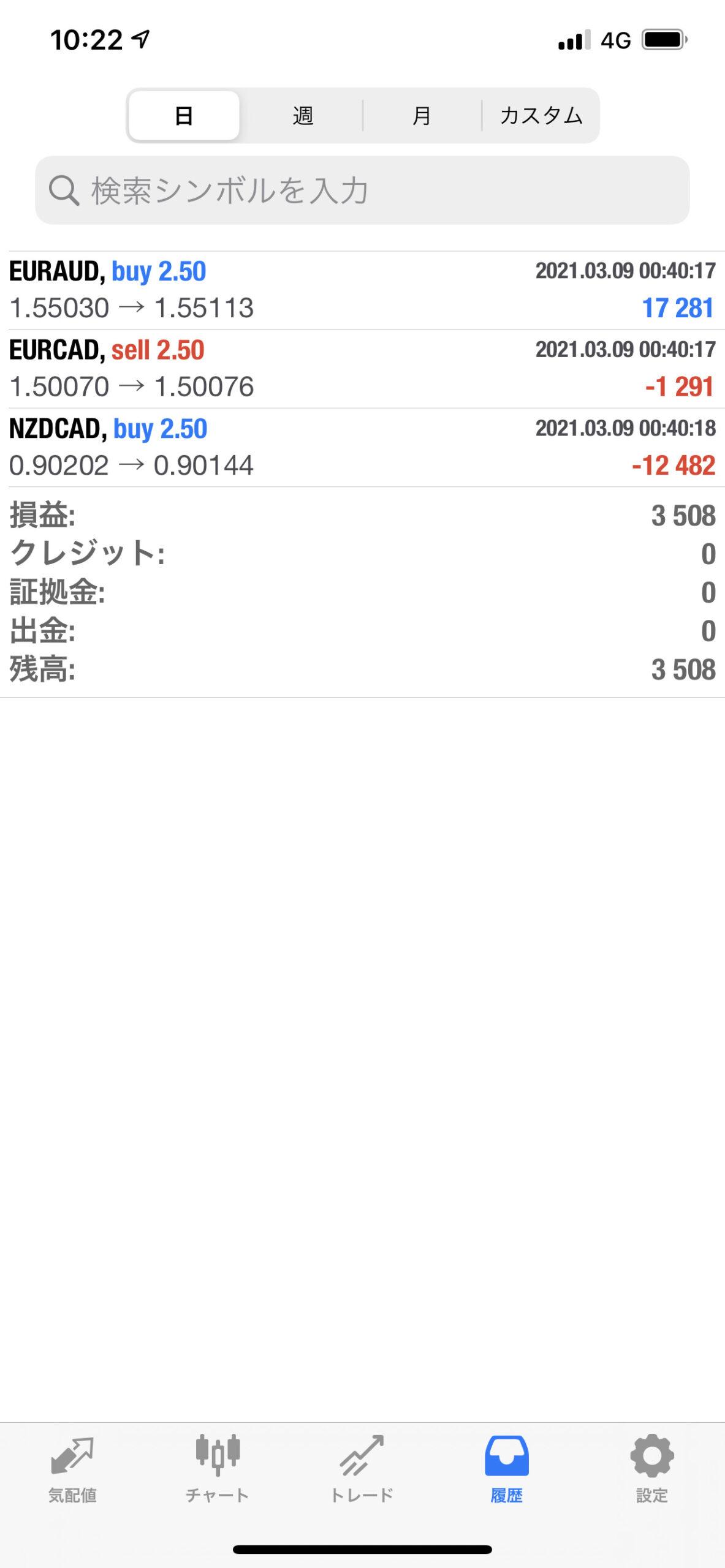 3月9日(火)収支報告